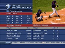 Fantasy Baseball stats