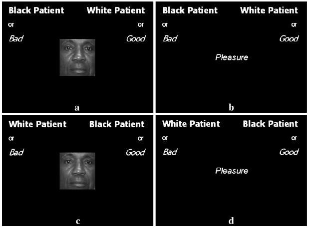 the revelation of the race based implicit association test Part i develops a full description of the key research upon which the concept of implicit bias has been based the implicit association test implicit bias: moving from theory to the courthouse, jotwell (october 19 this subject is something of a revelation to me as i've spent.