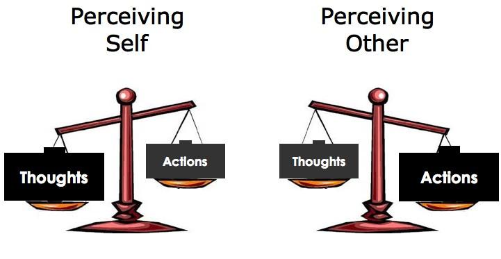 language organize perception