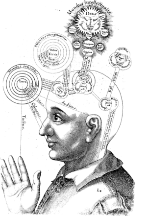 Representation of consciousness from the 17th century.
